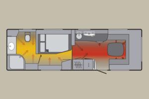 Wohnwagen TABBERT, Teperaturen 2-Klima-Zonen